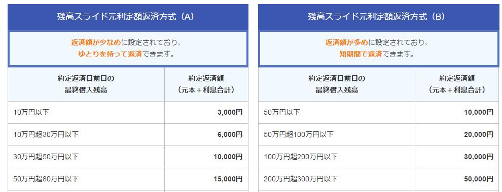 ジャパンネットバンク