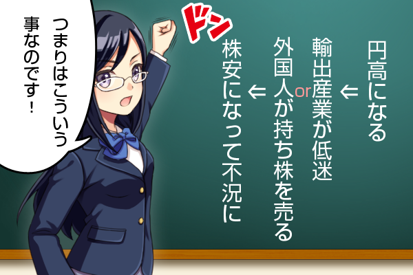 芹沢部長が黒板を使って説明