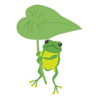 カエルになったギニュー隊長のイメージ