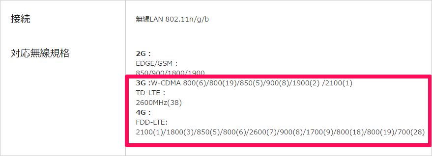 ZenFone Goのスペック表
