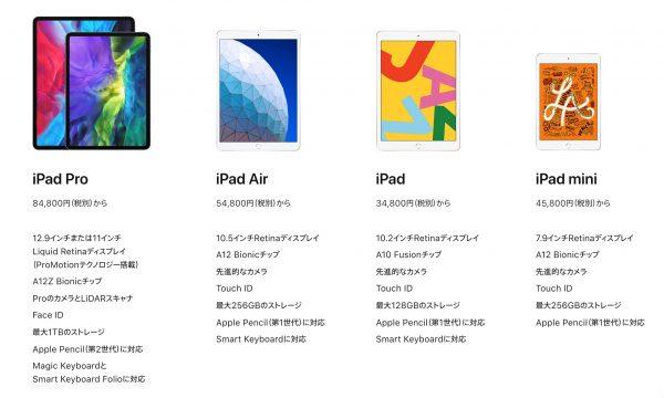 iPadのラインナップ