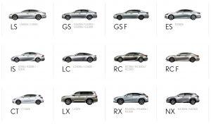 レクサスの主な車種画像
